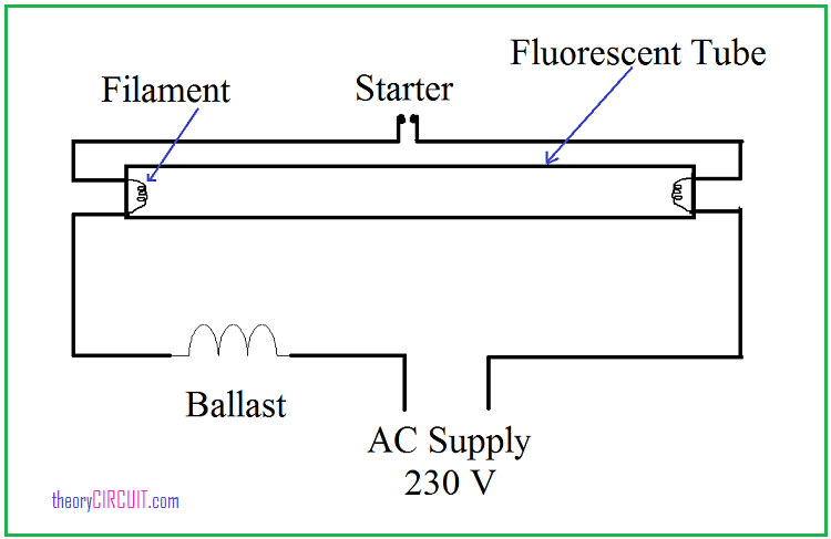 Tube Light connection diagram | Tube Light Wiring Diagram |  | theoryCIRCUIT