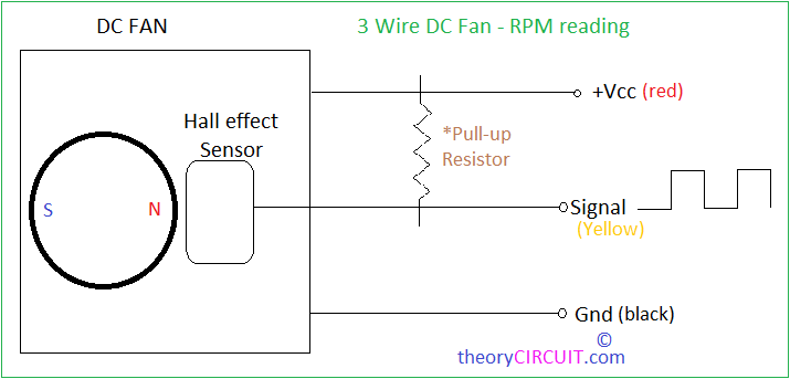 Reading DC fan RPM with ArduinotheoryCIRCUIT