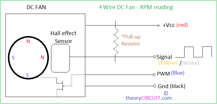 Circuit 3 Wire Computer Fan Wiring Diagram from theorycircuit.com