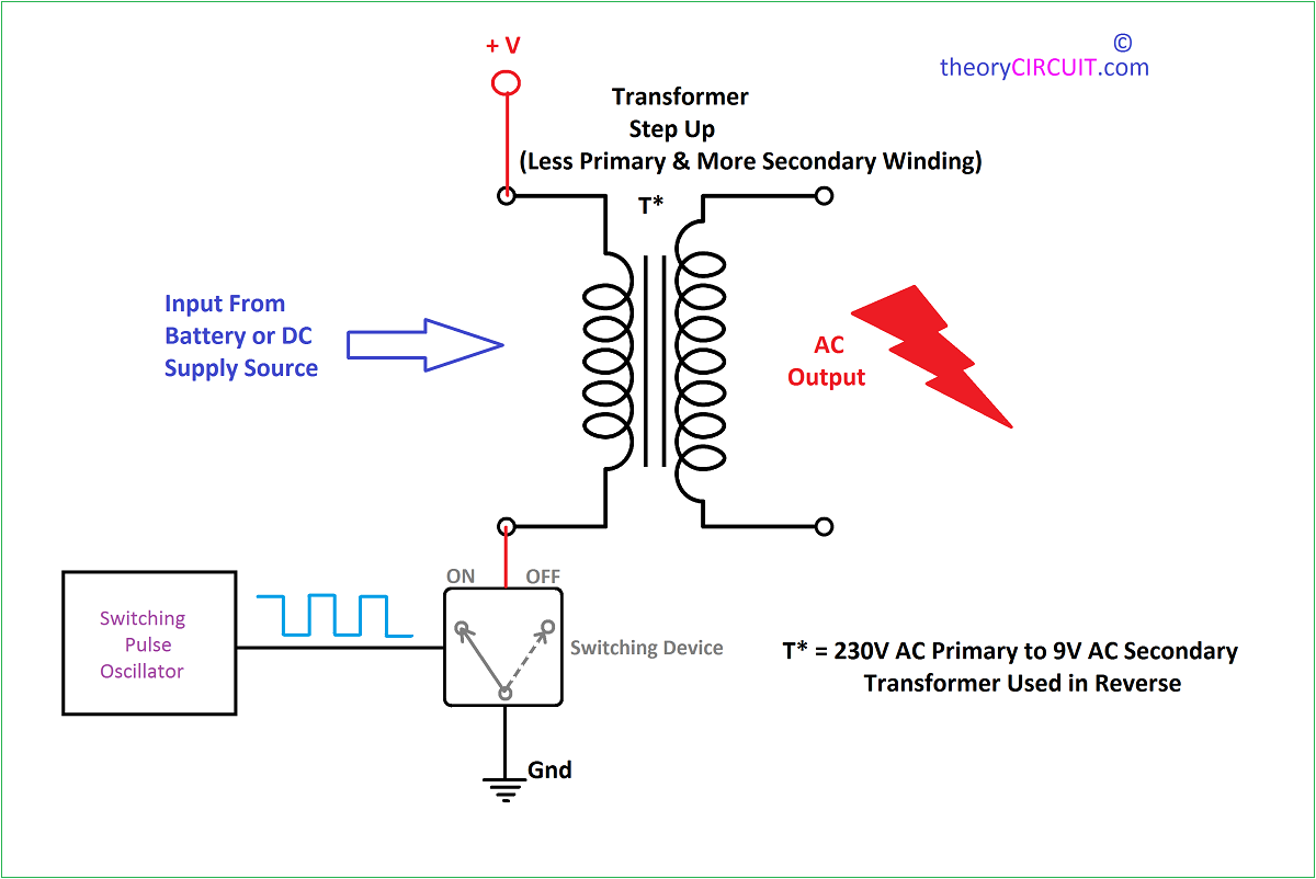 Simple Inverter Circuit Using Ic 555