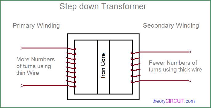 Step Down TransformertheoryCIRCUIT