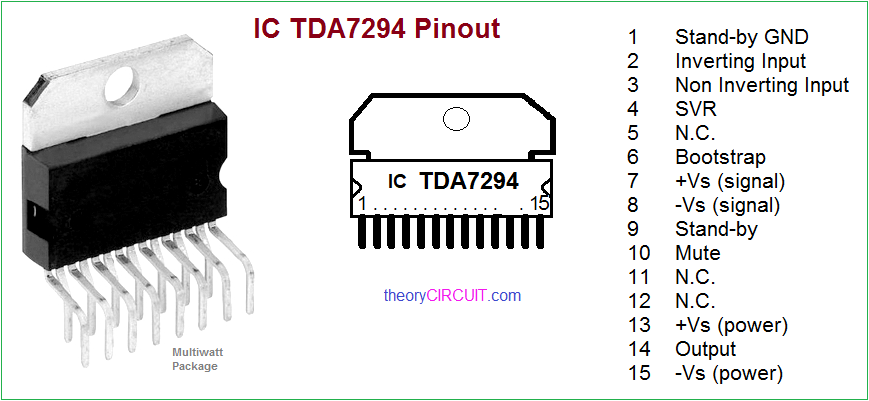 TDA7294 7294 DMOS Audio Amplifier With MUTE//ST-BY  IC New