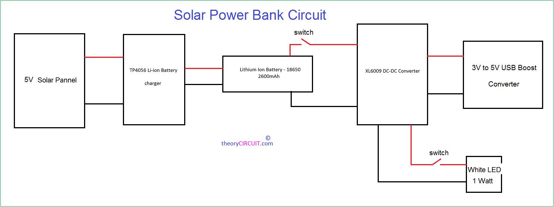 Solar Power Bank CircuittheoryCIRCUIT