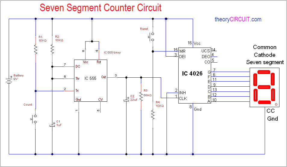 Simple Seven Segment Counter Circuit