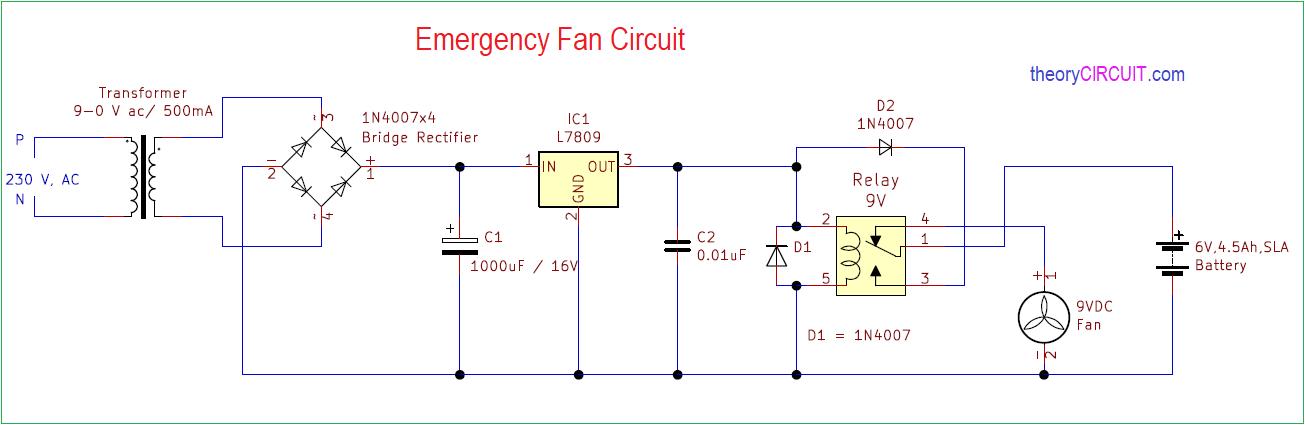 emergency fan circuit