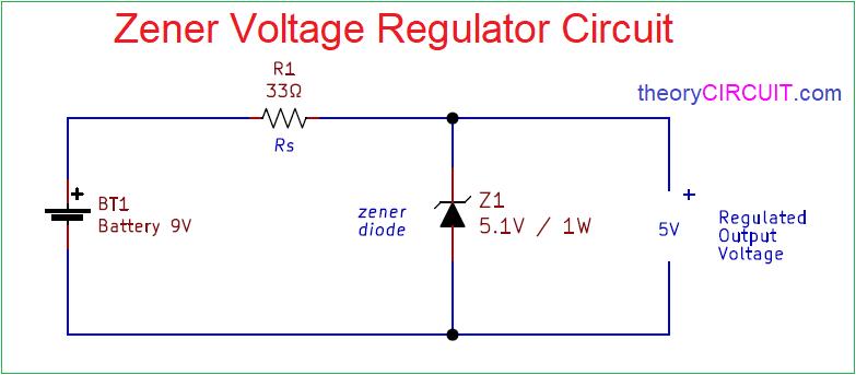 zener voltage regulator circuit - theoryCIRCUIT - Do It ...